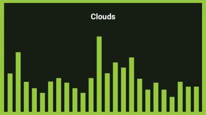 موزیک زمینه Clouds