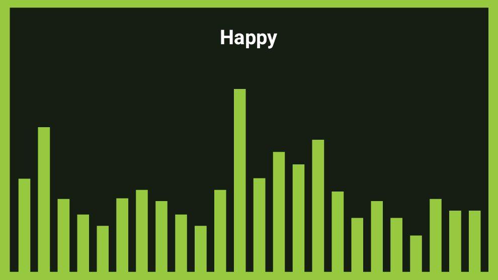 موزیک زمینه Happy