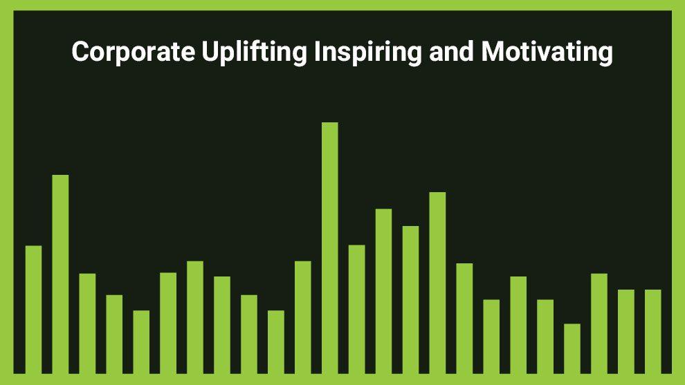 موزیک زمینه الهامبخش و انگیزشی شرکتی