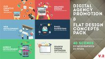 پروژه افترافکت تیزر تبلیغاتی خدمات دیجیتال Digital Agency Promotion