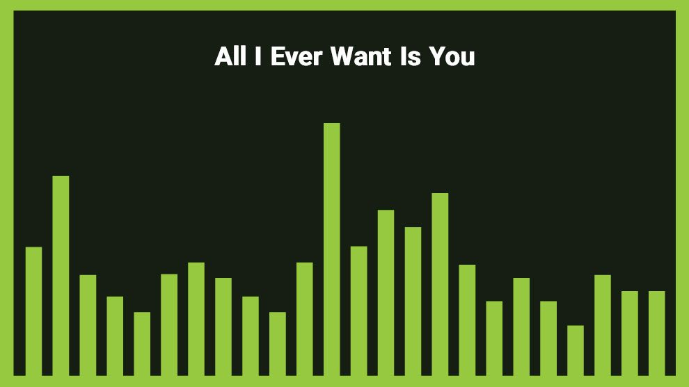 موزیک زمینه رومانتیک All I Ever Want Is You