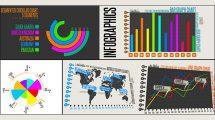پروژه افترافکت اینفوگرافیک نمودار Infographics