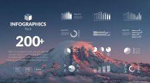 پروژه افترافکت اینفوگرافیک Infographics Pack