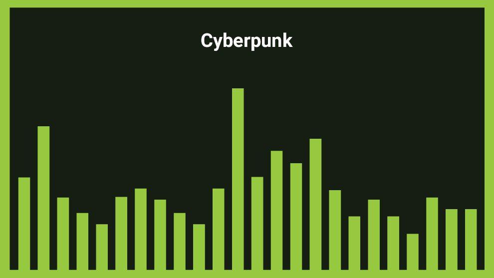 موزیک زمینه سایبرپانک انگیزشی Cyberpunk