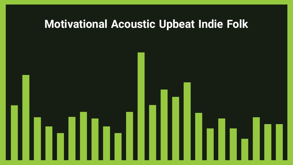 موزیک زمینه آکوستیک انگیزشی Motivational Acoustic Upbeat Indie Folk