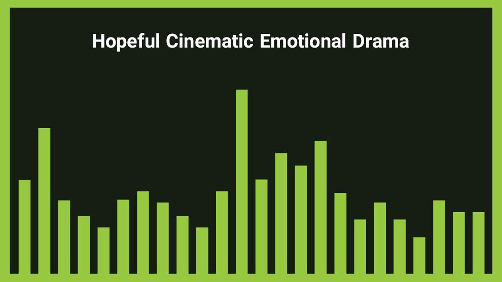 موزیک زمینه سینمایی Hopeful Cinematic Emotional Drama