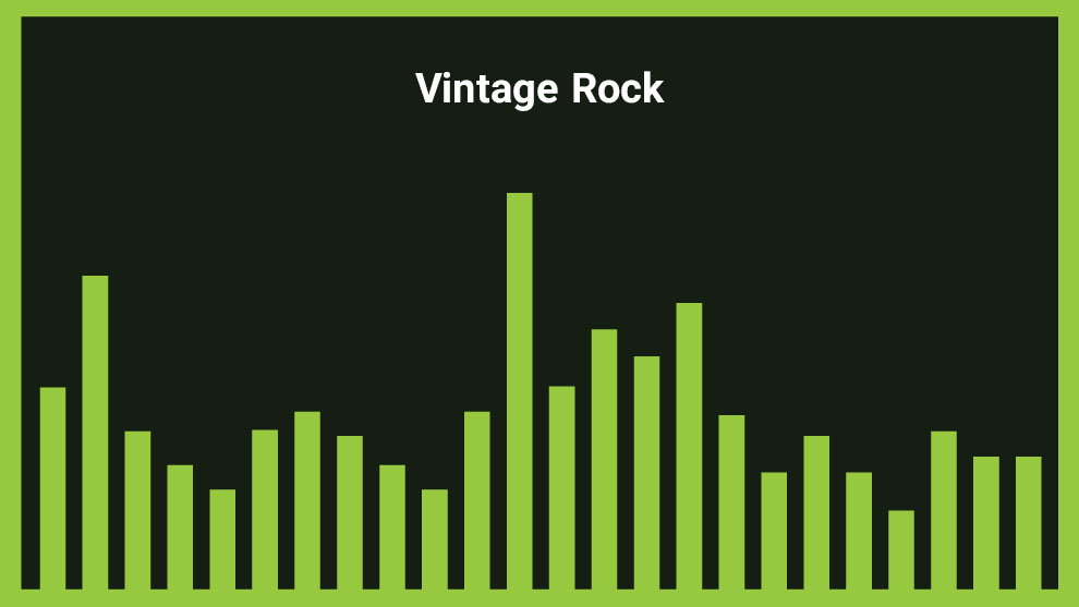 موزیک زمینه وینتیج راک Vintage Rock