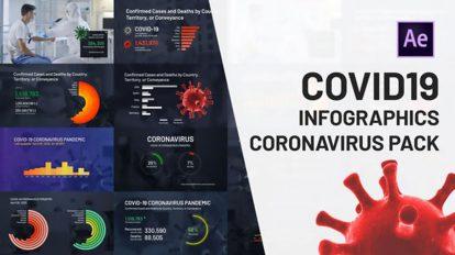 پروژه افترافکت مجموعه اینفوگرافیک ویروس کرونا Covid19 Infographics Pack