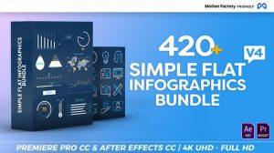 پروژه افترافکت مجموعه اینفوگرافیک فلت Simple Flat Infographics Bundle