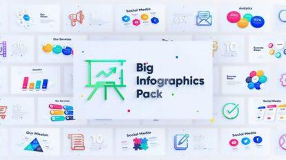 پروژه افترافکت مجموعه اینفوگرافیک Corporate Infographics Chart Toolkit