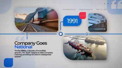پروژه افترافکت تایم لاین شرکتی Business Company Timeline