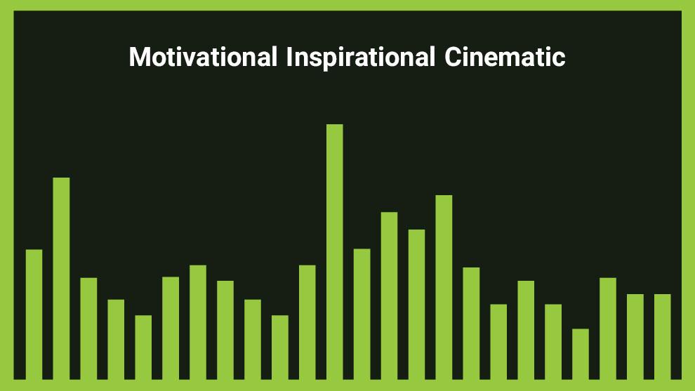 موزیک زمینه انگیزشی سینمایی Motivational Inspirational Cinematic