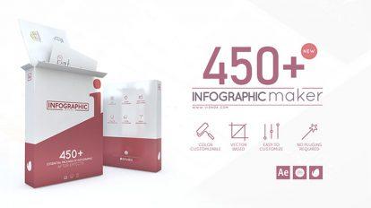 پروژه افترافکت جعبه ابزار ساخت اینفوگرافیک Infographic Maker