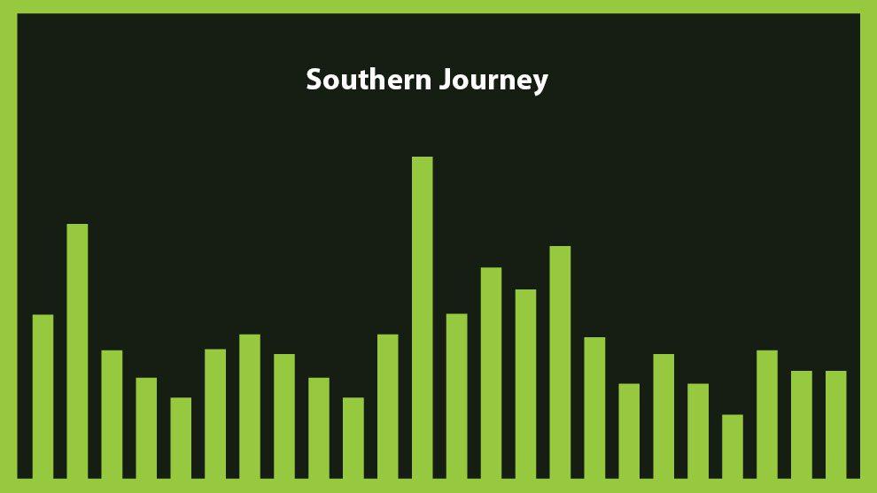 موزیک زمینه شاد لاتین Southern Journey